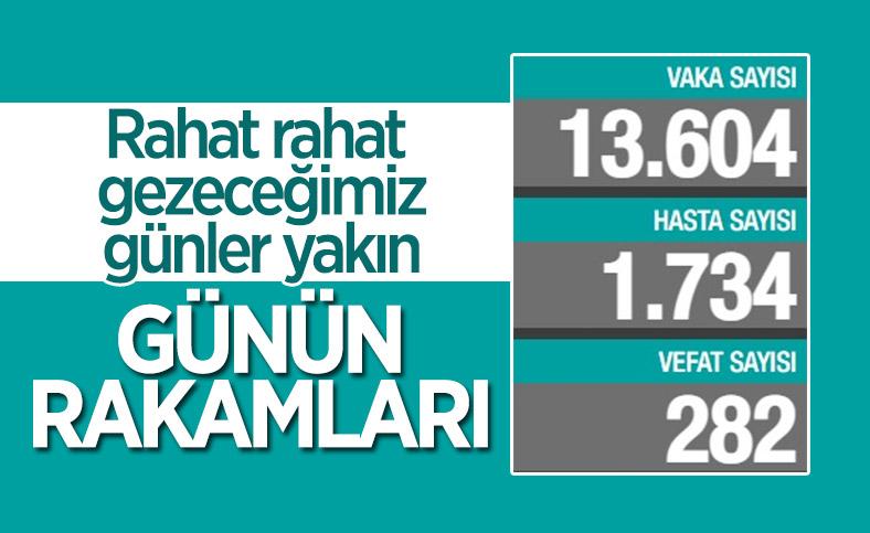 10 Mayıs Türkiye'de koronavirüs tablosu