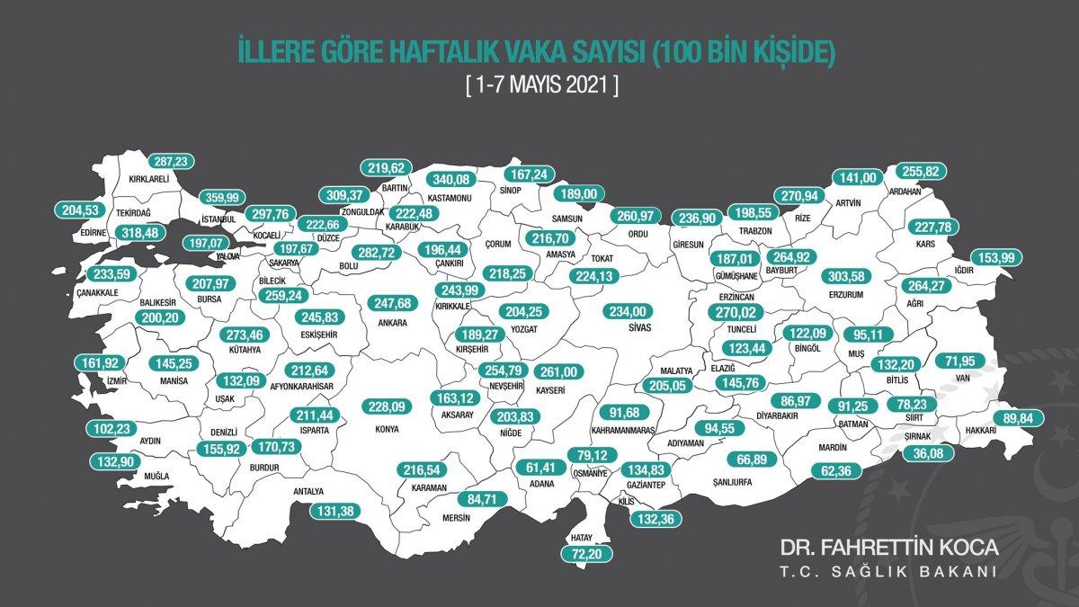 Haftalık koronavirüs vaka haritası açıklandı  #1