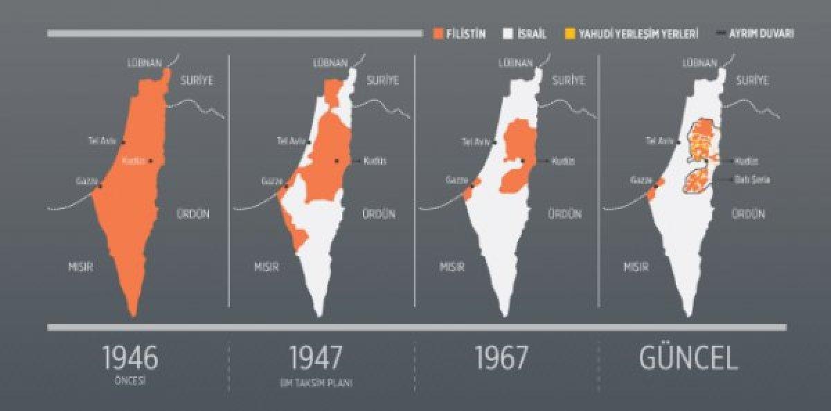 Filistin i yavaş yavaş yutan İsrail in işgal hikayesi #5