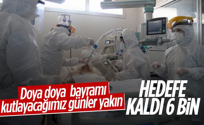 13 Mayıs Türkiye'de koronavirüs tablosu