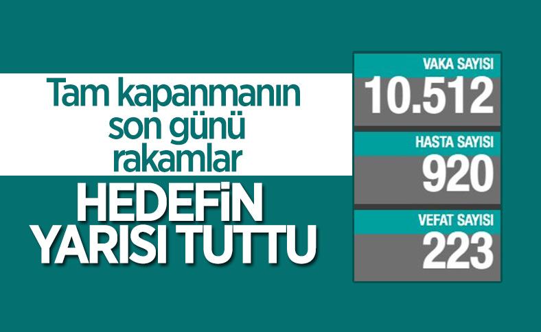16 Mayıs Türkiye'de koronavirüs tablosu