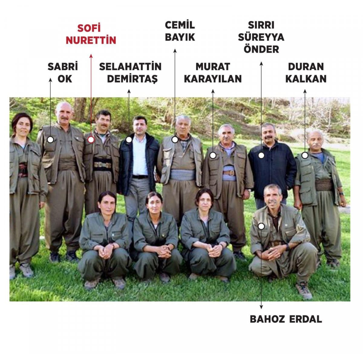 Cumhurbaşkanı Erdoğan: PKK nın Suriye sorumlusu etkisiz hale getirildi #1