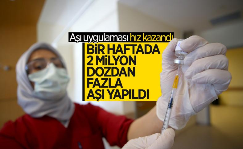 Türkiye'de uygulanan aşı miktarı 27 milyon 860 bin 302 oldu