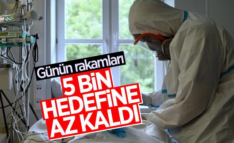 27 Mayıs Türkiye'de koronavirüs tablosu