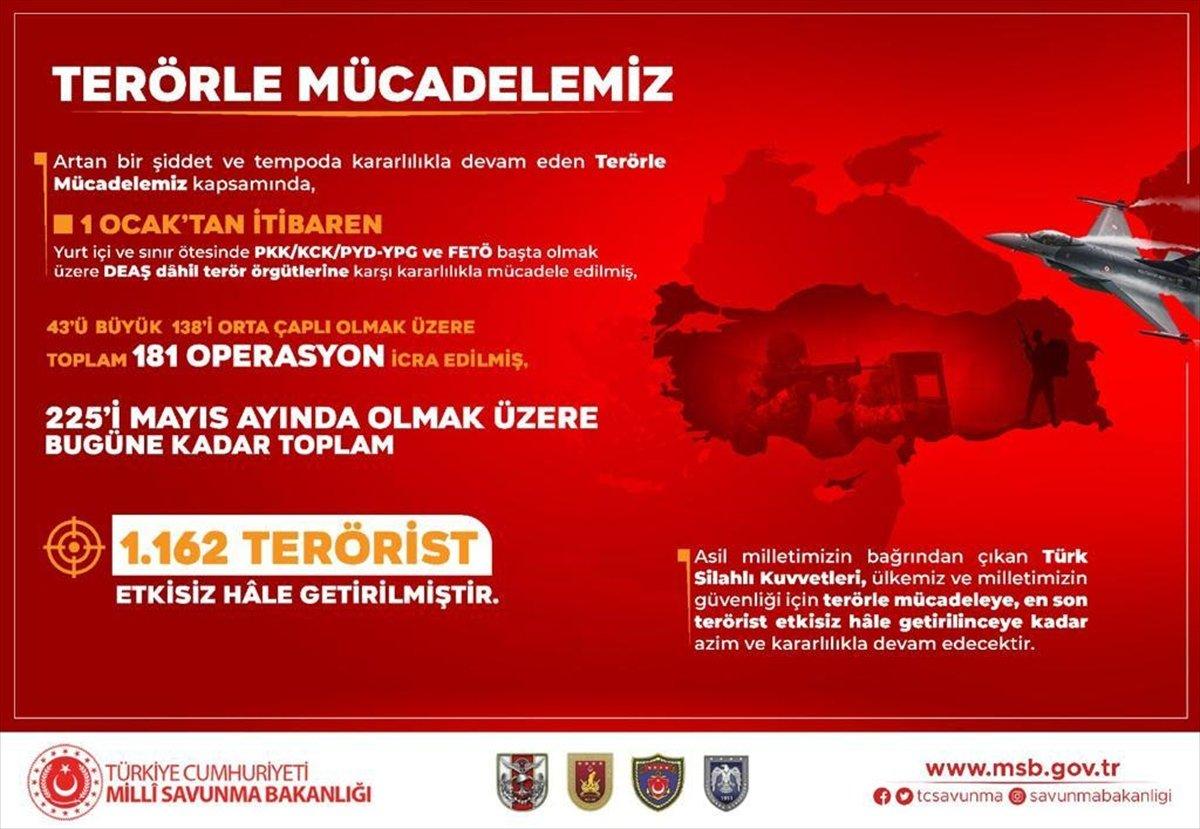 MSB: 1 Ocak tan bu yana 1162 terörist etkisiz hale getirildi #3