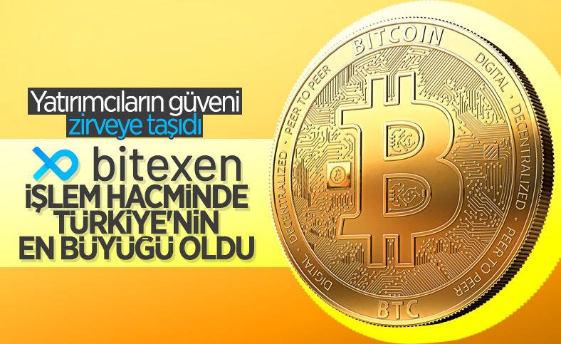 Bitexen, işlem hacminde Türkiye'nin en büyüğü oldu