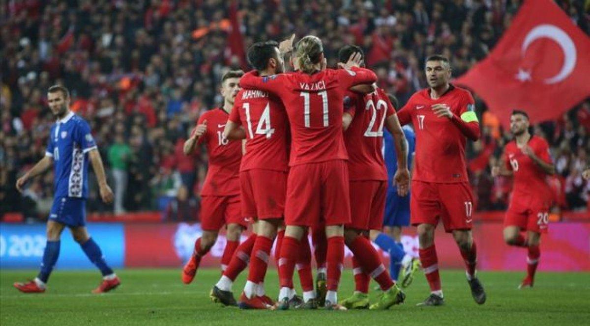 EURO 2020 ne zaman başlıyor, saat kaçta? A Milli Takım ın EURO 2020 fikstürü.. #1