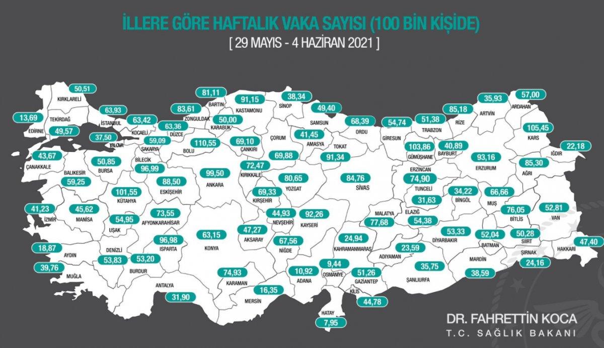 Fahrettin Koca, yüzbinlik vaka haritasını paylaştı #2