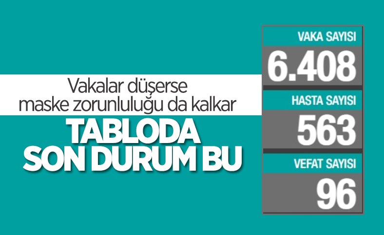 10 Haziran Türkiye'nin koronavirüs tablosu