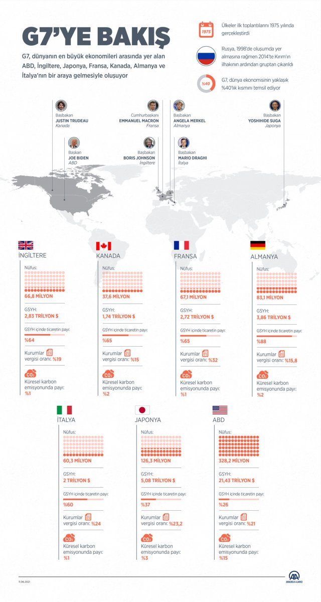 İngiltere de G7 Zirvesi başladı #18