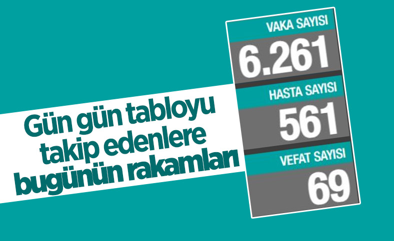 11 Haziran Türkiye'nin koronavirüs tablosu