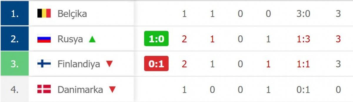 Rusya, Finlandiya yı tek golle mağlup etti #2
