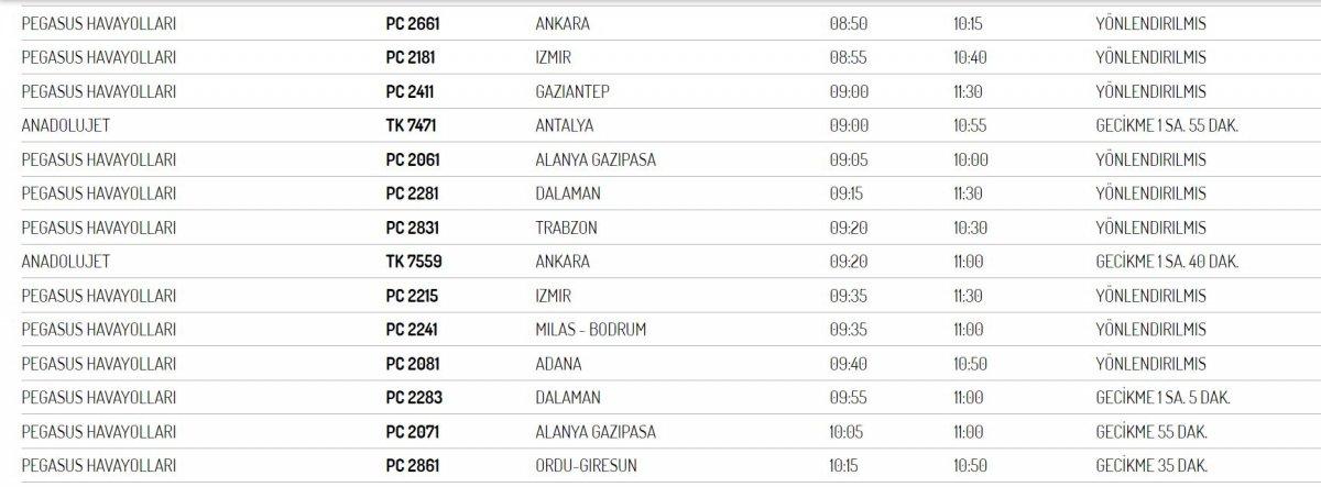 İstanbul da uçuşlara yağmur engeli #1