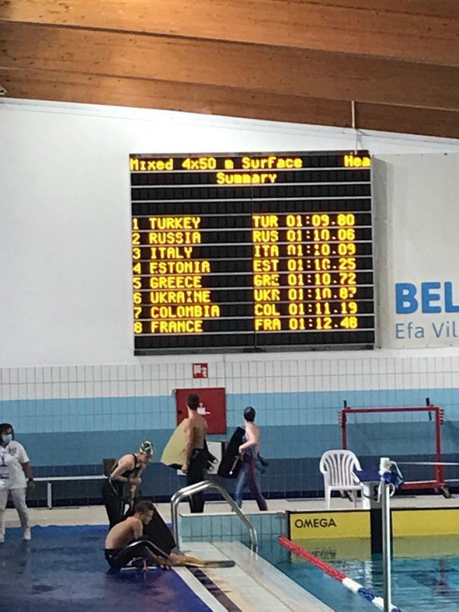 Paletli Yüzme Genç Milli Takımı İtalya da dünya şampiyonu #5
