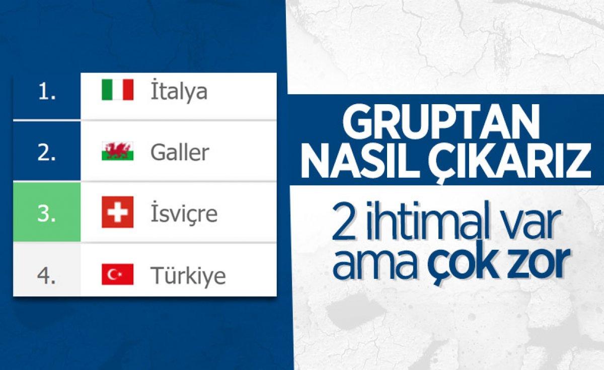 İsviçre-Türkiye maçını Slavko Vincic yönetecek #3
