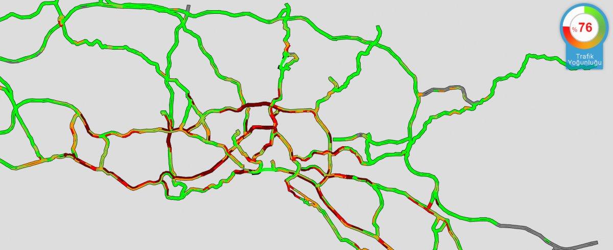 İstanbul da trafik yoğunluğu yüzde 76 ya ulaştı #1