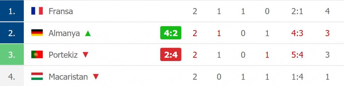 Almanya, Portekiz i 4 golle mağlup etti #3