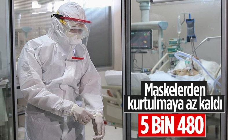 19 Haziran Türkiye'nin koronavirüs tablosu