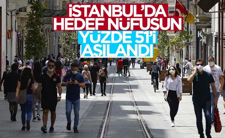 İstanbul'da hedef kitlenin yüzde 51'i aşılandı