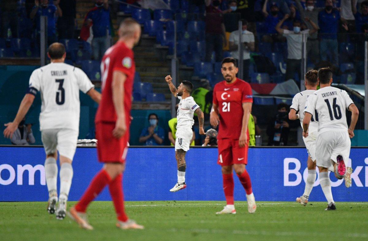 Milli Takım, EURO 2020 de grupların en kötüsü oldu #1