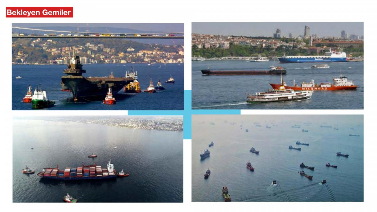 Kanal İstanbul un madde madde proje ve hedef aşamaları #11