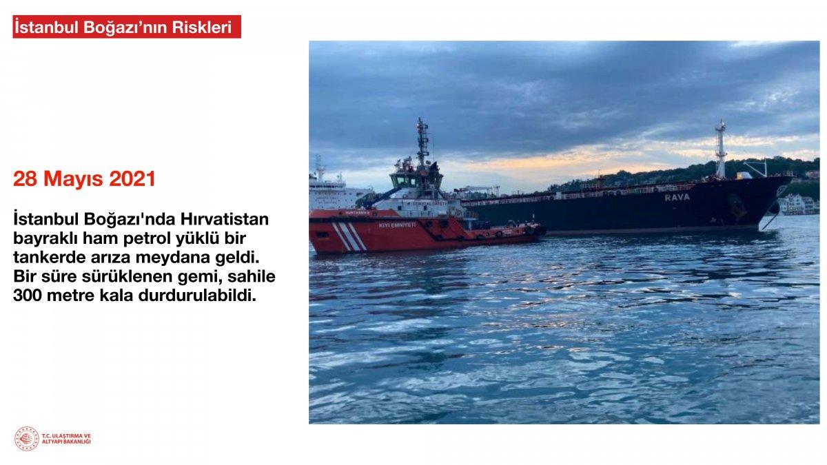Kanal İstanbul un madde madde proje ve hedef aşamaları #18
