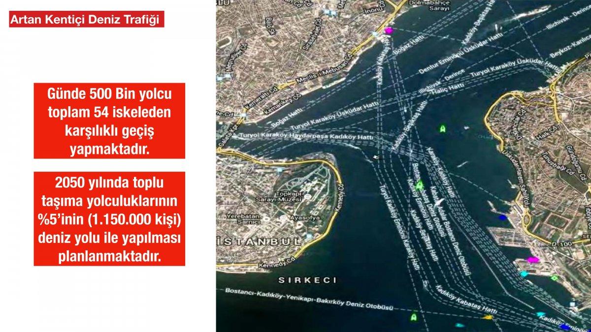 Kanal İstanbul un madde madde proje ve hedef aşamaları #13