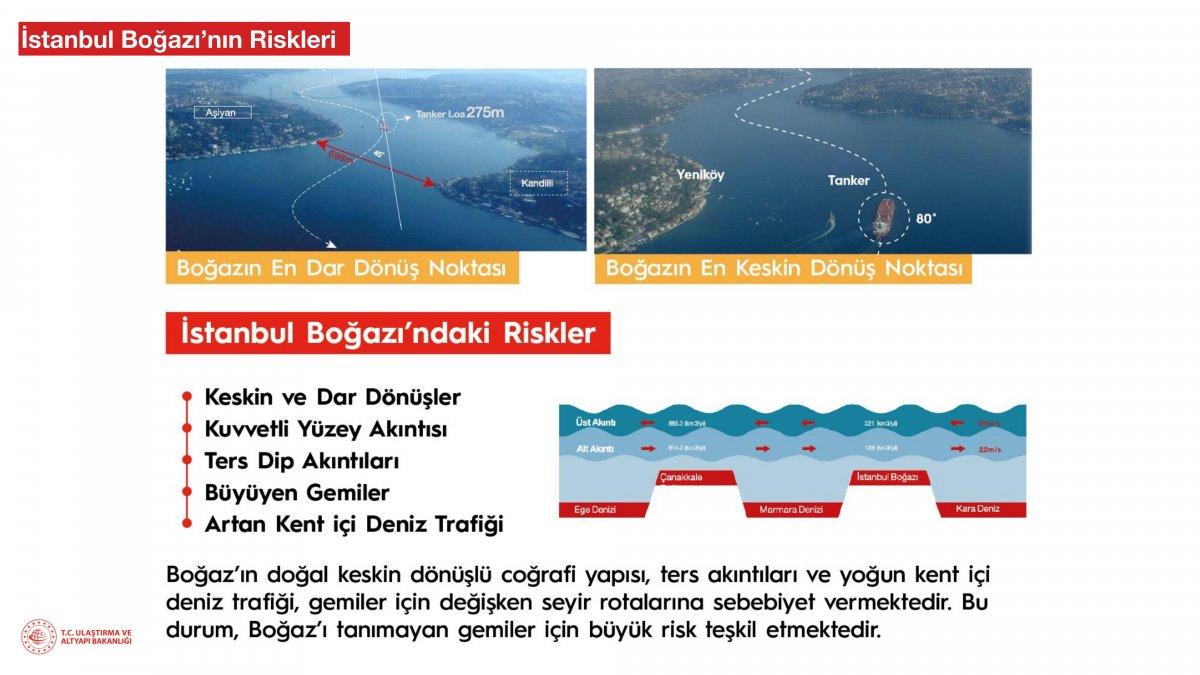 Kanal İstanbul un madde madde proje ve hedef aşamaları #16