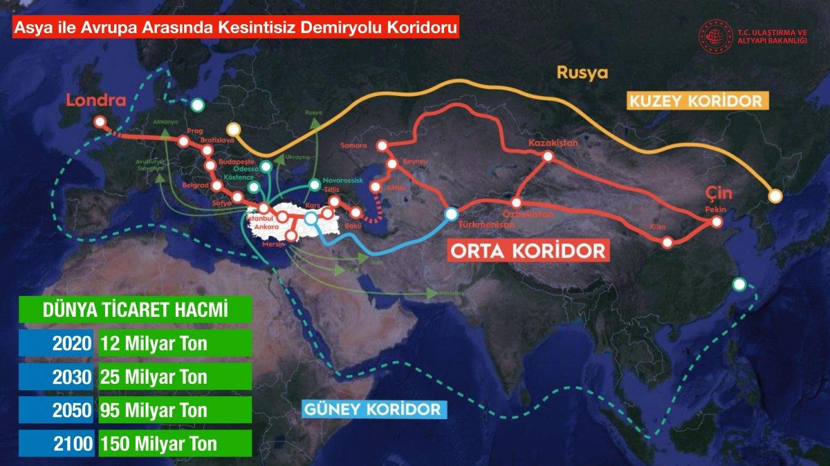 Kanal İstanbul un madde madde proje ve hedef aşamaları #7
