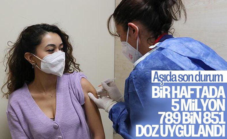 Türkiye'de son bir haftada 5,7 milyon dozdan fazla aşı uygulandı