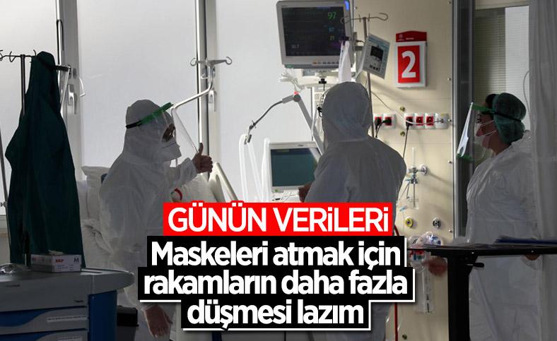 29 Haziran Türkiye'de koronavirüs tablosu