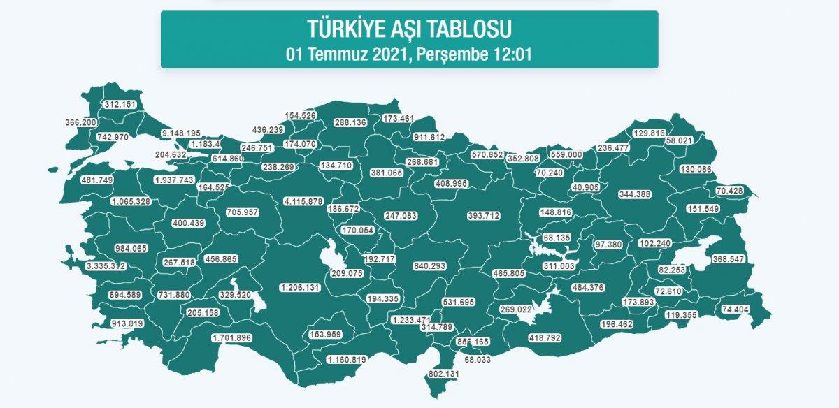Cumhurbaşkanı Erdoğan: Aşıda 50 milyon dozu aştık #1