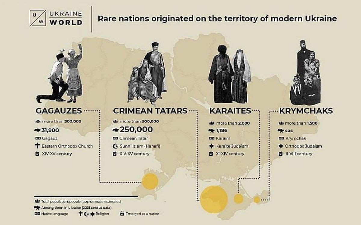 Ukrayna'da Kırım Tatar Türkleri, 30 yıl sonra  yerli halk  olarak kabul edildi #3