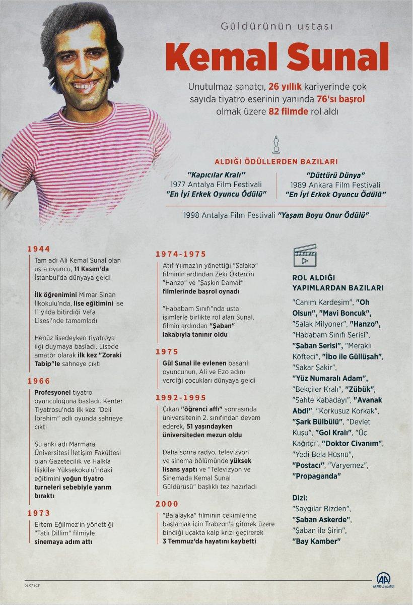 Kemal Sunal, vefatının 21. yılında anılıyor #9