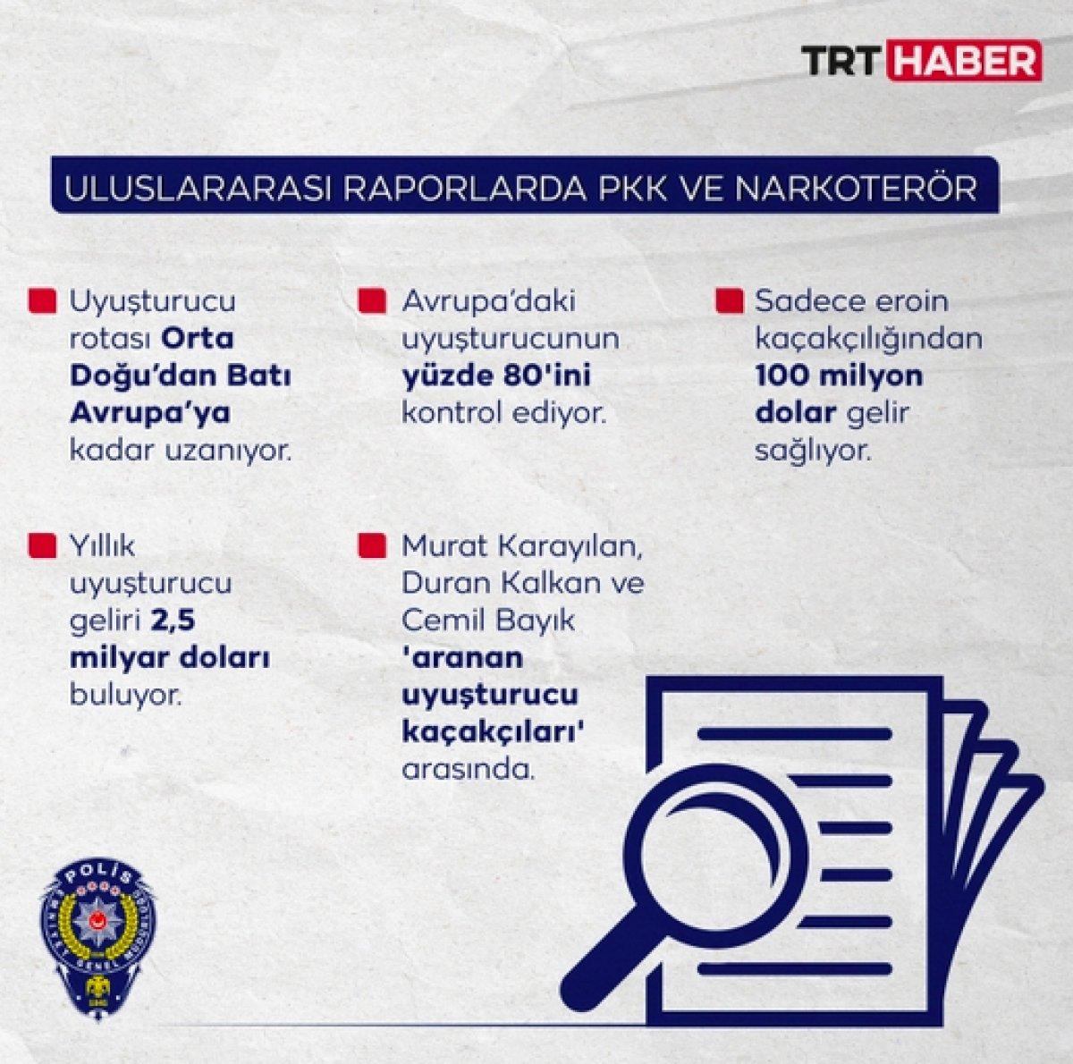 Emniyet Genel Müdürlüğü nün 2021 narko terör raporu #2