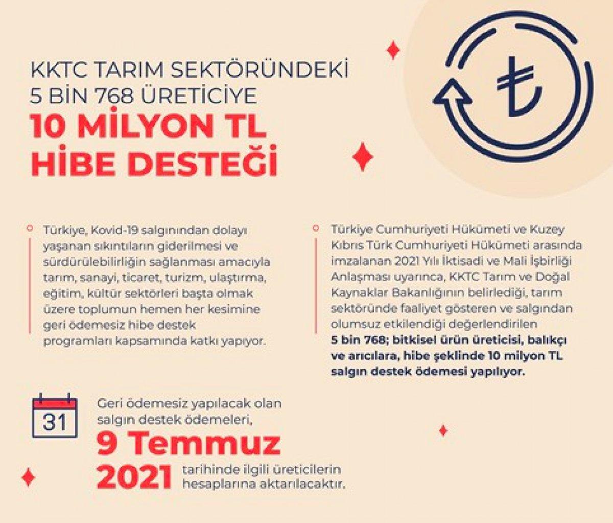 Türkiye den KKTC de tarım sektöründeki 5 bin 768 kişiye hibe desteği #1