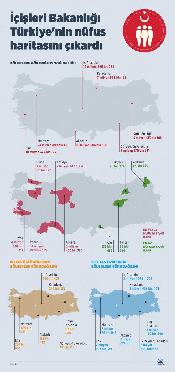 Türkiye nin nüfus haritası çıkartıldı #1