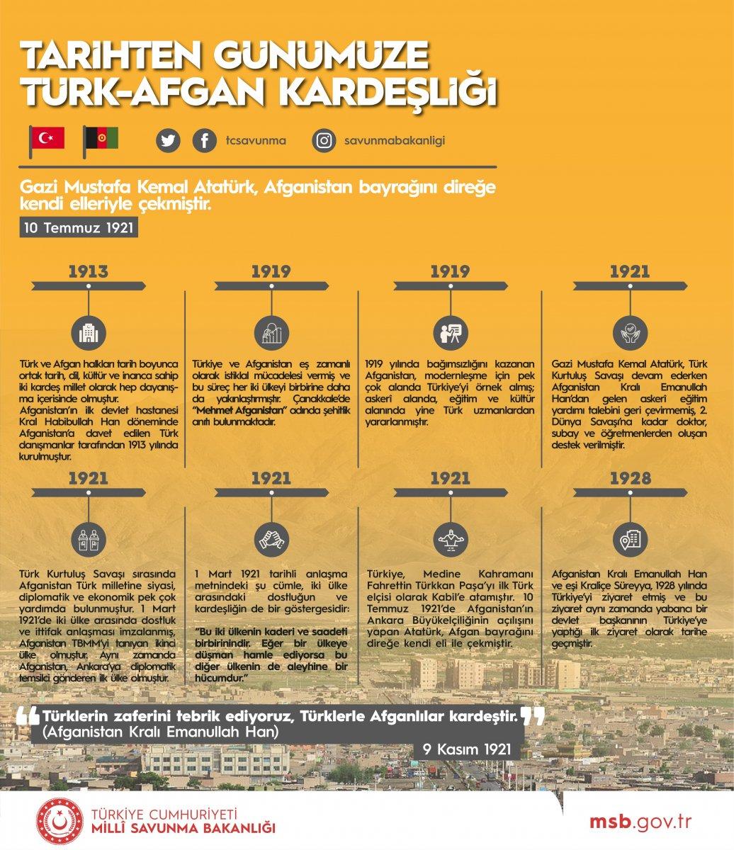 MSB den  Türk-Afgan Kardeşliği  paylaşımı #3
