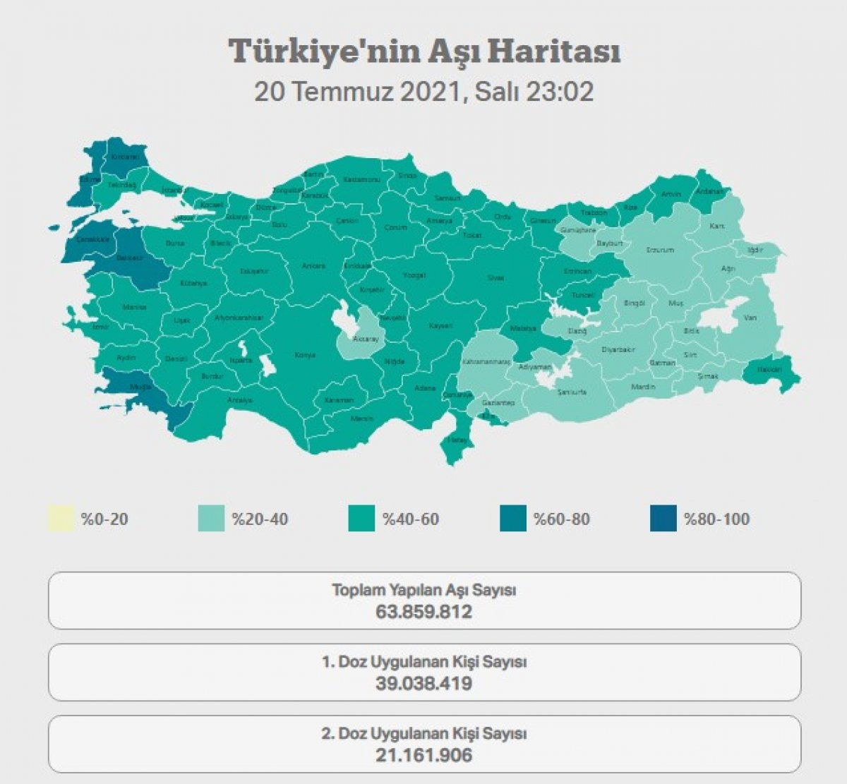Dünya genelinde koronavirüs aşılama rakamlarında Türkiye, ilk 10 da yer aldı #2
