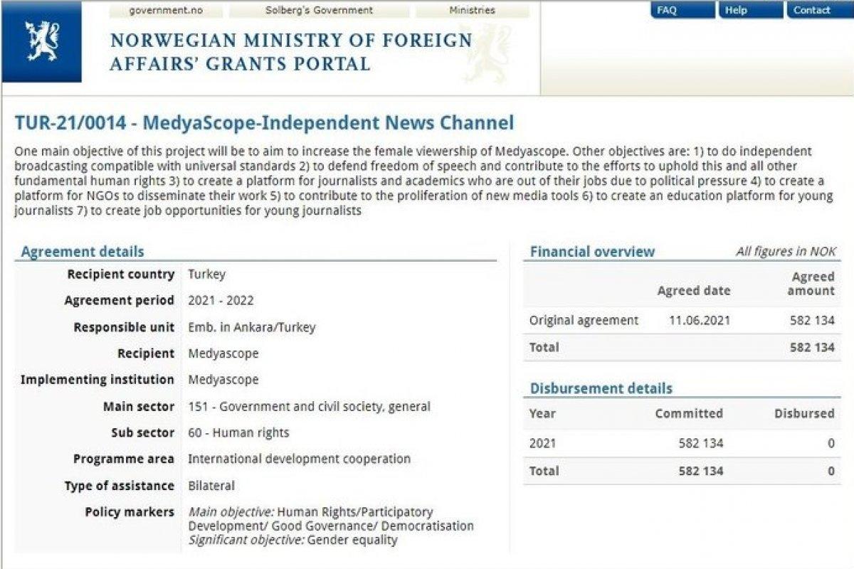 ABD nin ardından Norveç ten de fon alan medya kuruluşları  #3