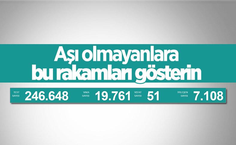 27 Temmuz Türkiye'de koronavirüs tablosu