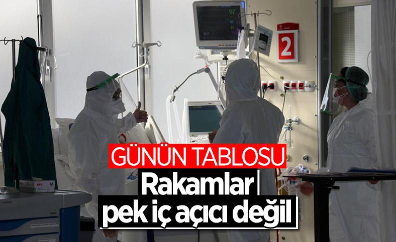 29 Temmuz Türkiye'de koronavirüs tablosu