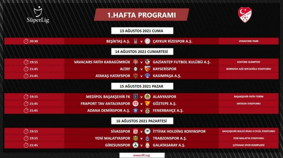 Süper Lig de ilk 3 haftanın programı belli oldu #1