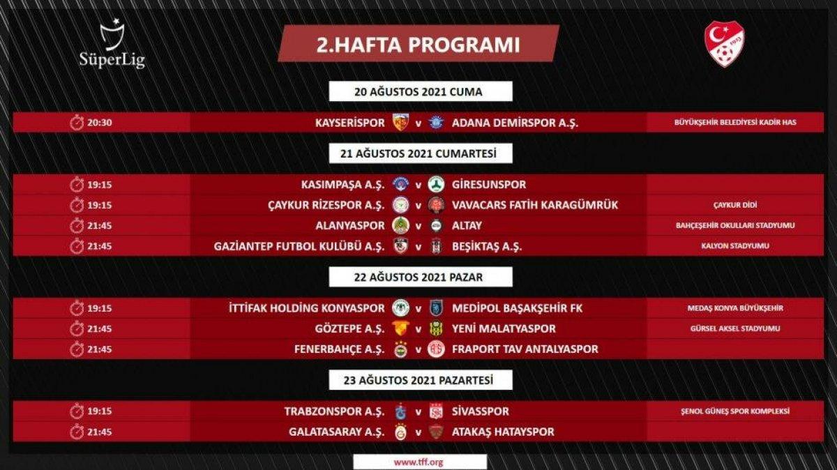 Süper Lig de ilk 3 haftanın programı belli oldu #2