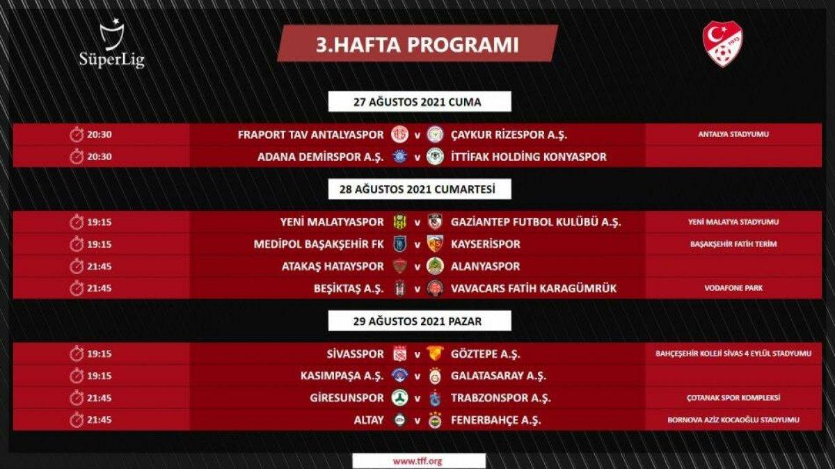 Süper Lig de ilk 3 haftanın programı belli oldu #3