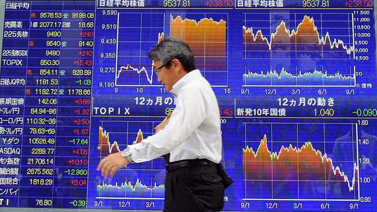 Asya borsaları çakıldı #1