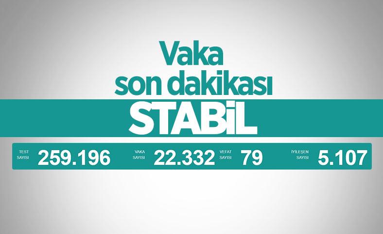 31 Temmuz Türkiye'de koronavirüs tablosu