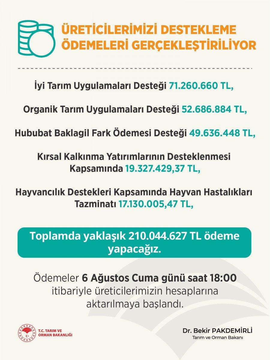 Üreticilere 210 milyon 44 bin 627 lira destek geldi #3