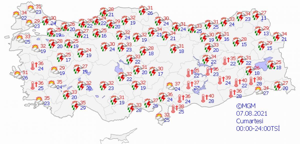 Adana ve Antalya da hafta sonu sağanak bekleniyor #3