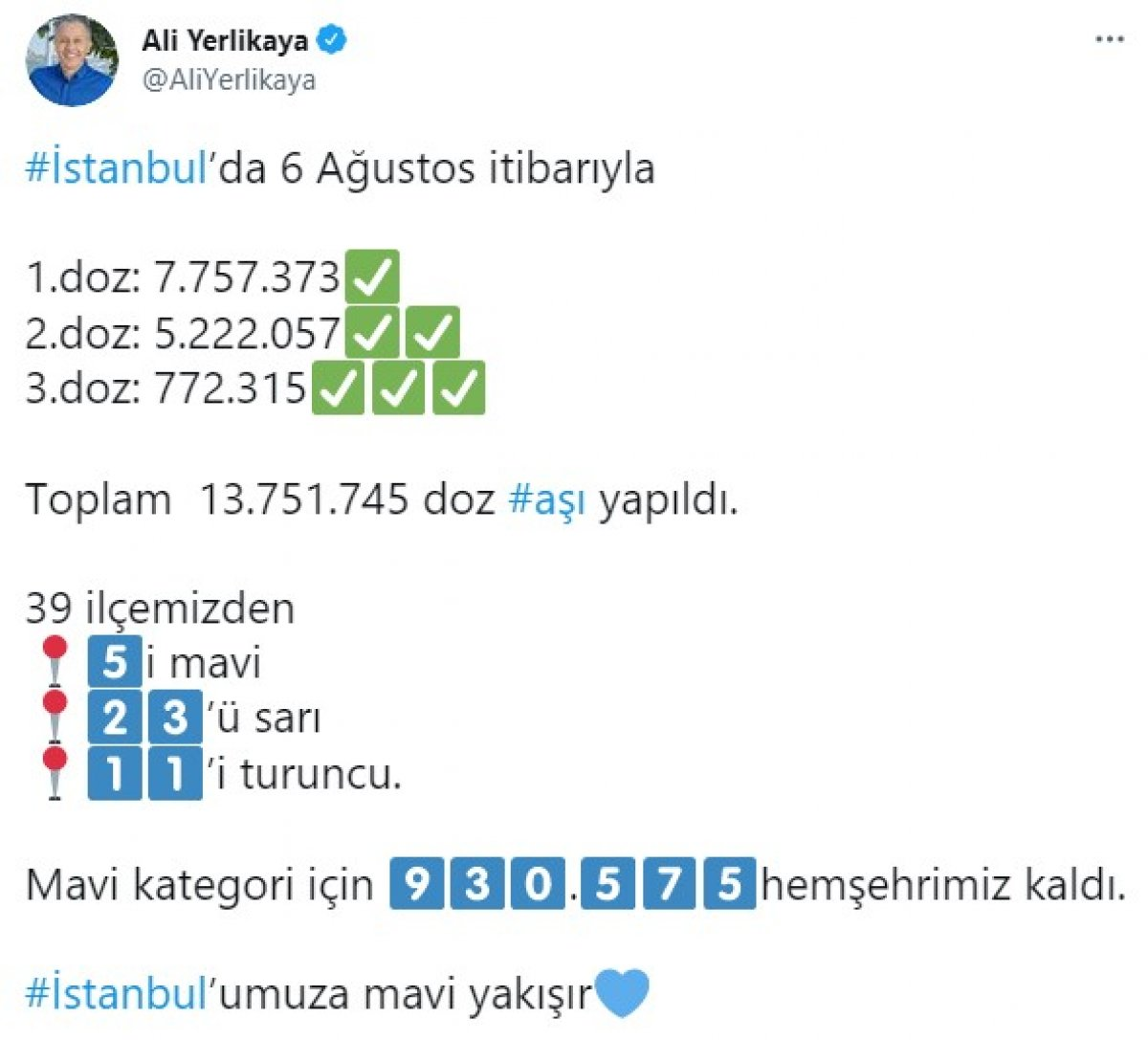 İstanbul da 13 milyon 751 bin 745 doz aşı yapıldı #1